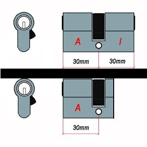 Schließzylinder Maße und messen