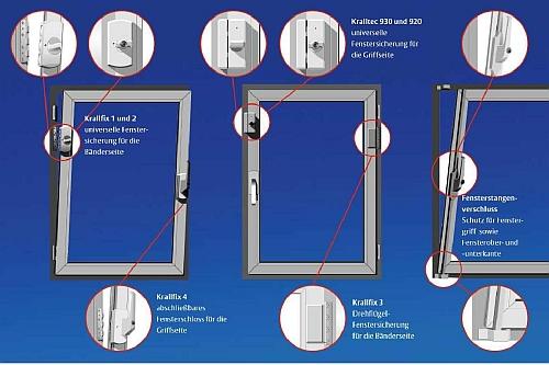 Fenstersicherungen Balkontursicherungen Einbruchschutz